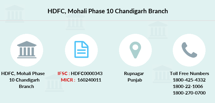 Hdfc-bank Mohali-phase-10-chandigarh branch