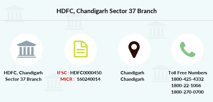 Hdfc-bank Chandigarh-sector-37 branch