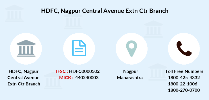 Hdfc-bank Nagpur-central-avenue-extn-ctr branch