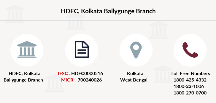 Hdfc-bank Kolkata-ballygunge branch