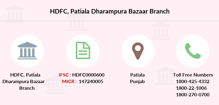 Hdfc-bank Patiala-dharampura-bazaar branch