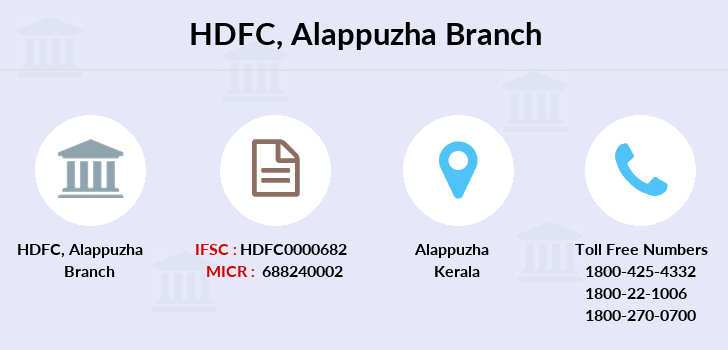 Hdfc-bank Alappuzha branch