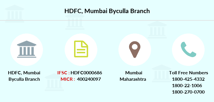 Hdfc-bank Mumbai-byculla branch