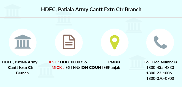 Hdfc-bank Patiala-army-cantt-extn-ctr branch