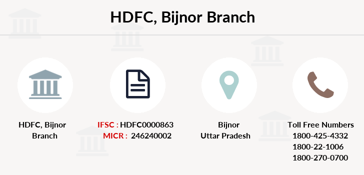Hdfc-bank Bijnor branch
