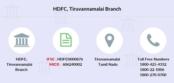 Hdfc-bank Tiruvannamalai branch