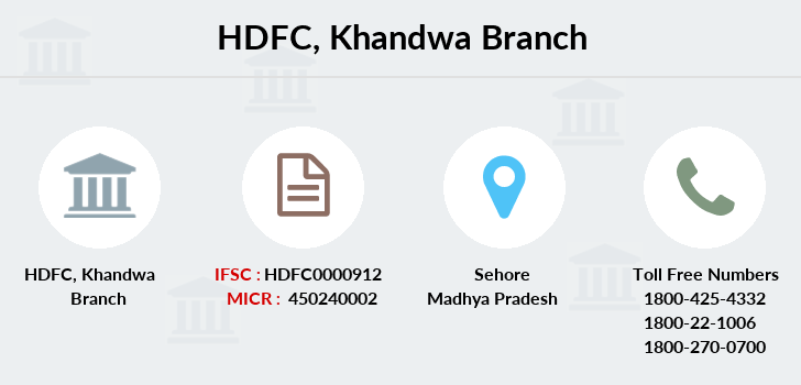 Hdfc-bank Khandwa branch
