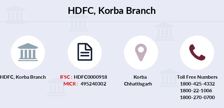 Hdfc-bank Korba branch