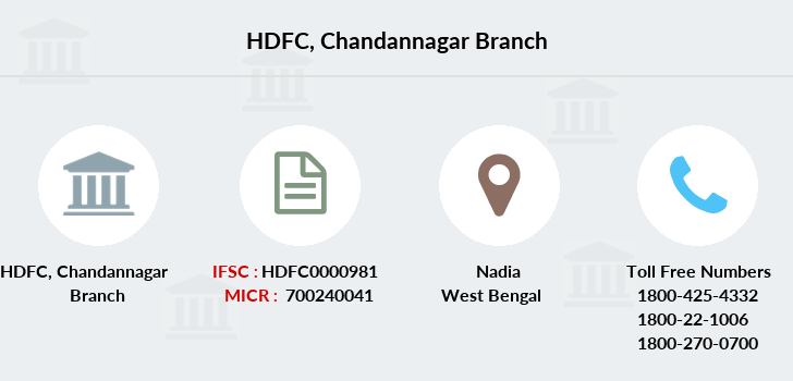 Hdfc-bank Chandannagar branch