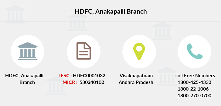 Hdfc-bank Anakapalli branch