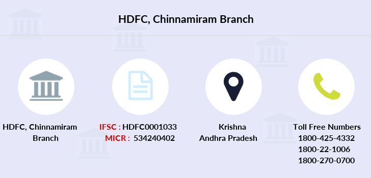 Hdfc-bank Chinnamiram branch