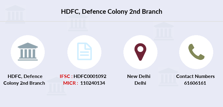 Hdfc-bank Defence-colony-2 branch