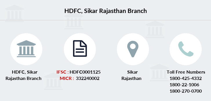 Hdfc-bank Sikar-rajasthan branch