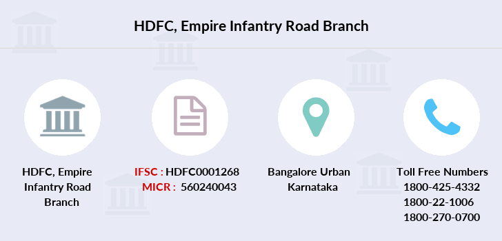 Hdfc-bank Empire-infantry-road branch