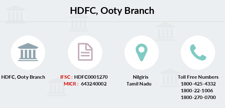 Hdfc-bank Ooty branch