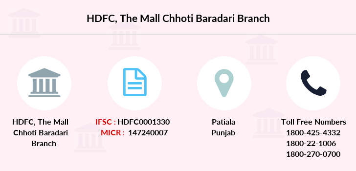 Hdfc-bank The-mall-chhoti-baradari branch