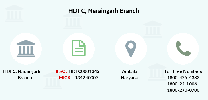 Hdfc-bank Naraingarh branch