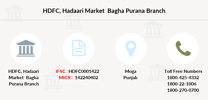 Hdfc-bank Baghapurana branch
