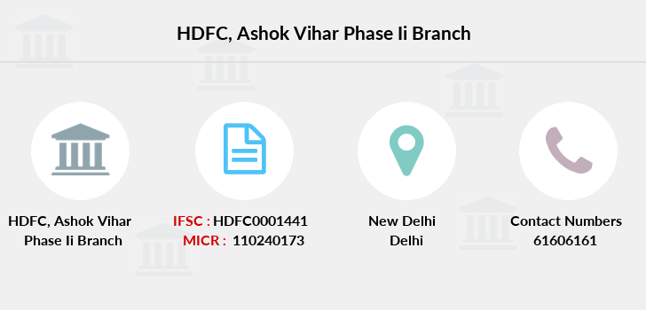 Hdfc-bank Ashok-vihar-phase-ii branch