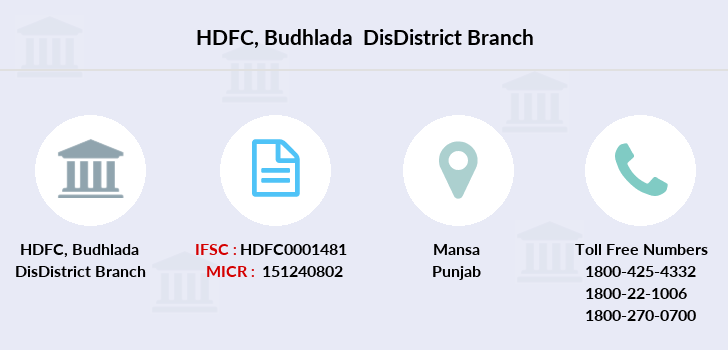 Hdfc-bank Budhlada-disdistrict branch