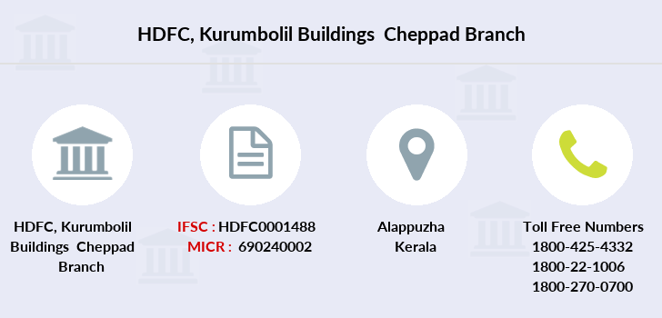 Hdfc-bank Kurumbolil-buildings-cheppad branch