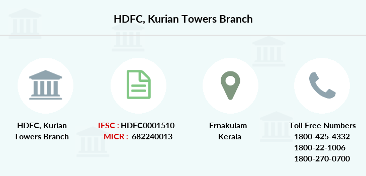 Hdfc-bank Kurian-towers branch