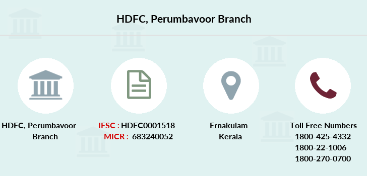Hdfc-bank Perumbavoor branch