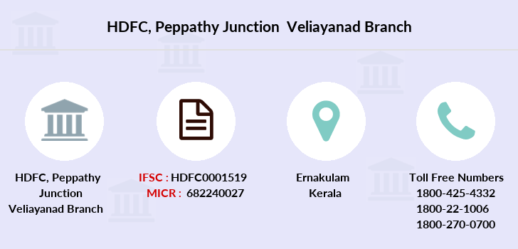 Hdfc-bank Peppathy-junction-veliayanad branch