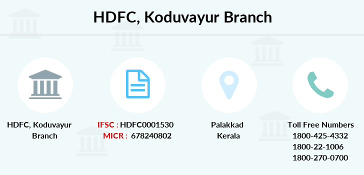 Hdfc-bank Koduvayur branch