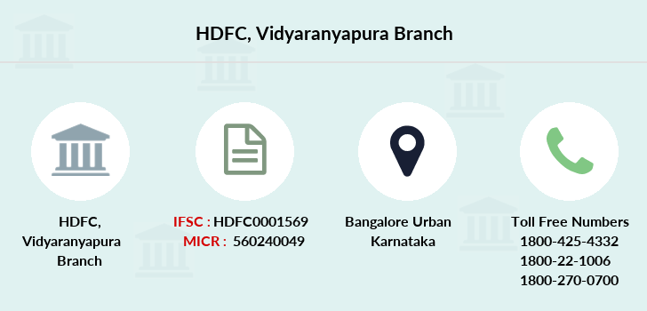 Hdfc-bank Vidyaranyapura branch