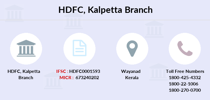 Hdfc-bank Kalpetta branch
