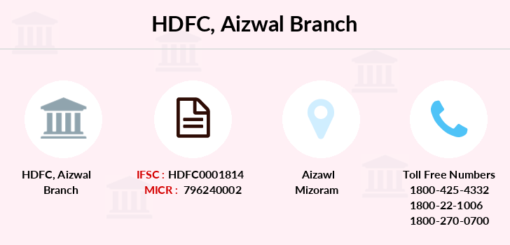 Hdfc-bank Aizwal branch