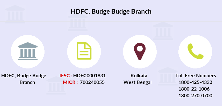 Hdfc-bank Budge-budge branch