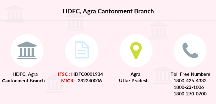 Hdfc-bank Agra-cantonment branch