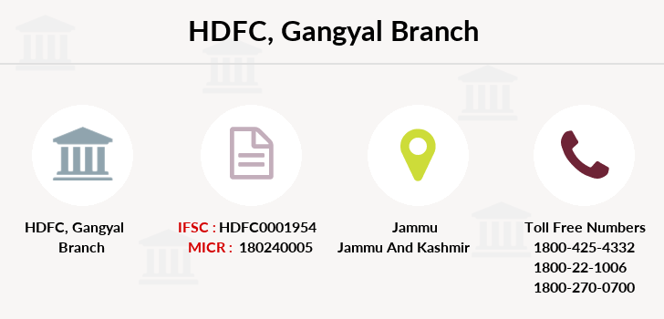 Hdfc-bank Gangyal branch