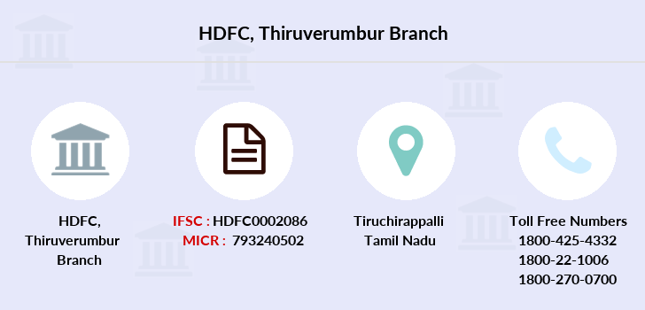 Hdfc-bank Thiruverumbur branch