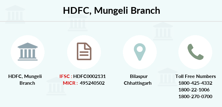 Hdfc-bank Mungeli branch