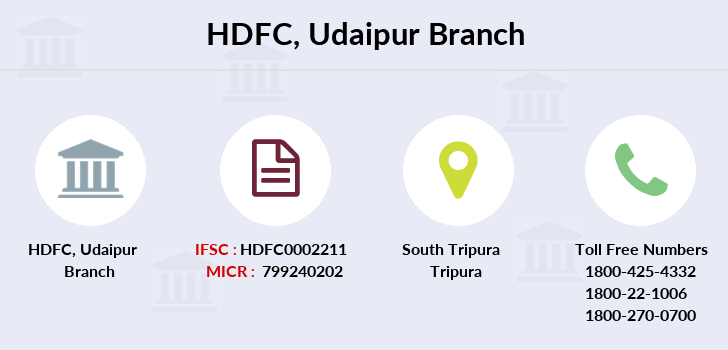 Hdfc-bank Udaipur branch