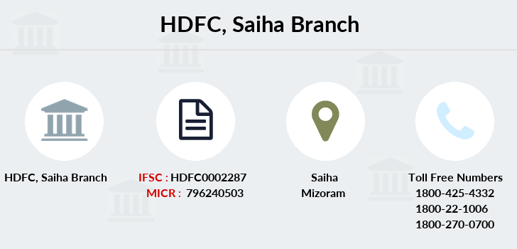 Hdfc-bank Saiha branch