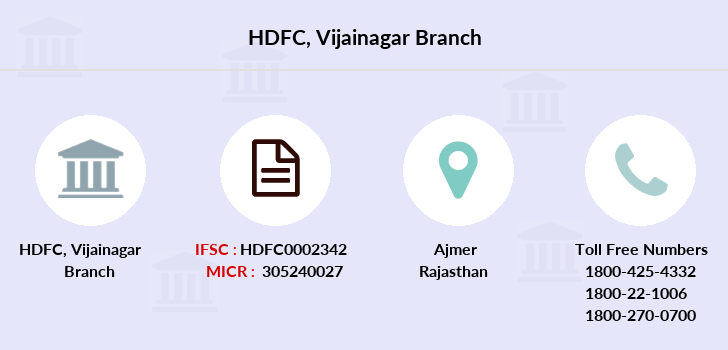 Hdfc-bank Vijainagar branch