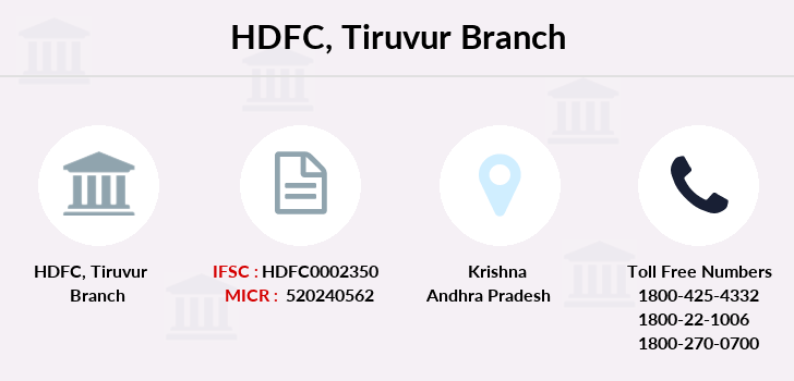 Hdfc-bank Tiruvur branch
