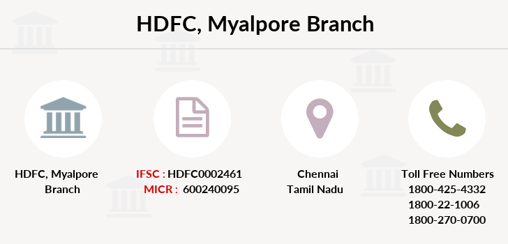 Hdfc-bank Myalpore branch