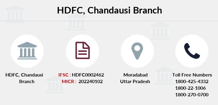 Hdfc-bank Chandausi branch