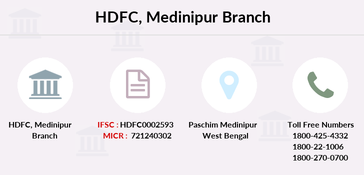 Hdfc-bank Medinipur branch