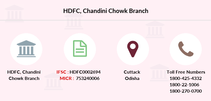 Hdfc-bank Chandini-chowk branch