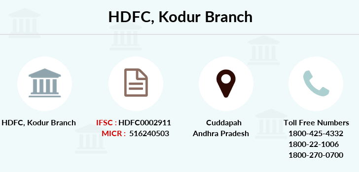 Hdfc-bank Kodur branch