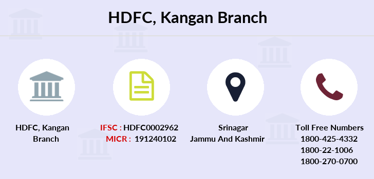Hdfc-bank Kangan branch