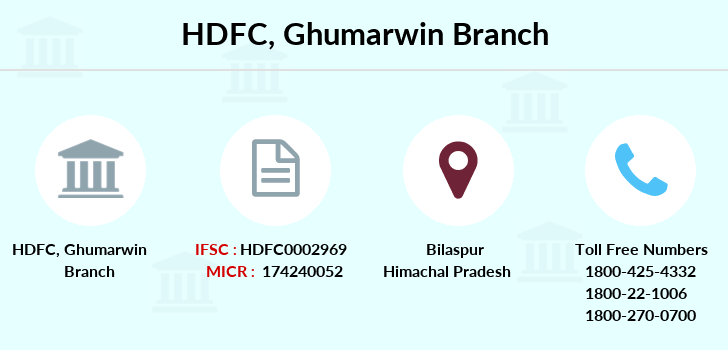 Hdfc-bank Ghumarwin branch