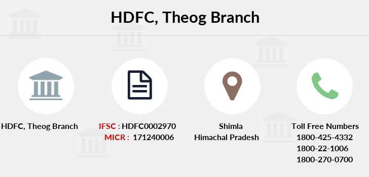 Hdfc-bank Theog branch