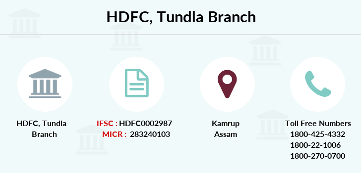 Hdfc-bank Tundla branch